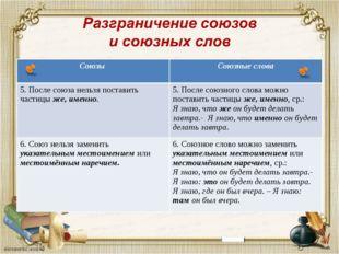 Союзы Союзные слова 5. После союза нельзя поставить частицы же, именно.5.