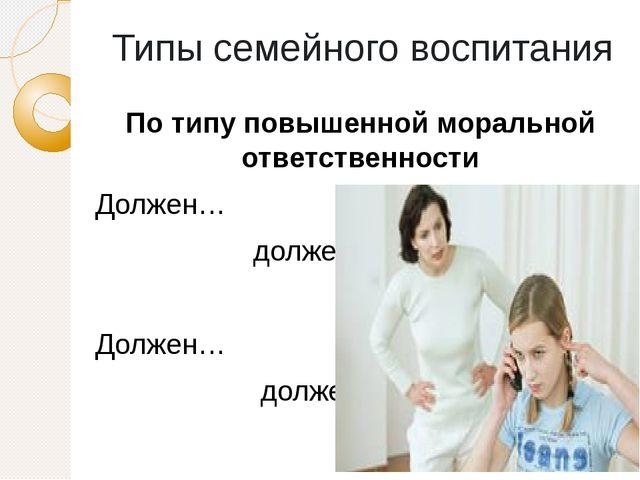 Типы семейного воспитания По типу повышенной моральной ответственности Должен...