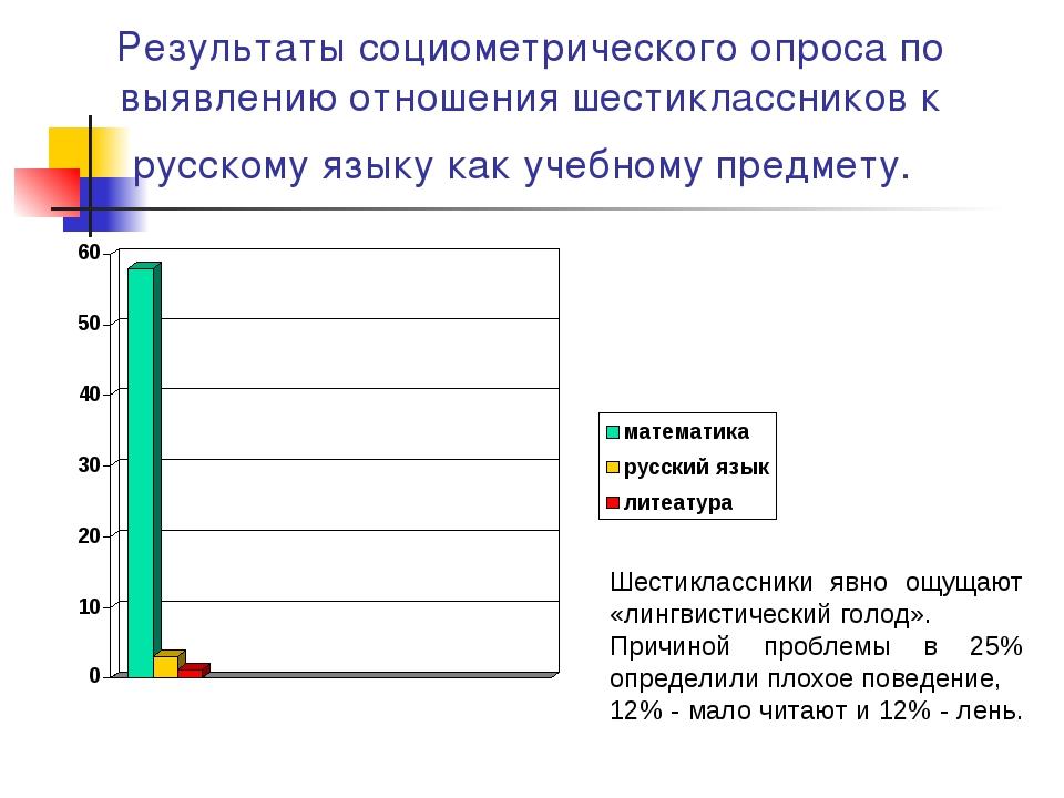 Результаты социометрического опроса по выявлению отношения шестиклассников к...