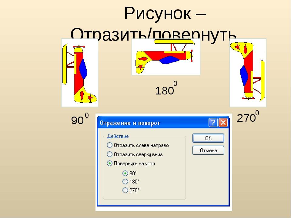Рисунок – Отразить/повернуть … 90 270 0 180 0 0
