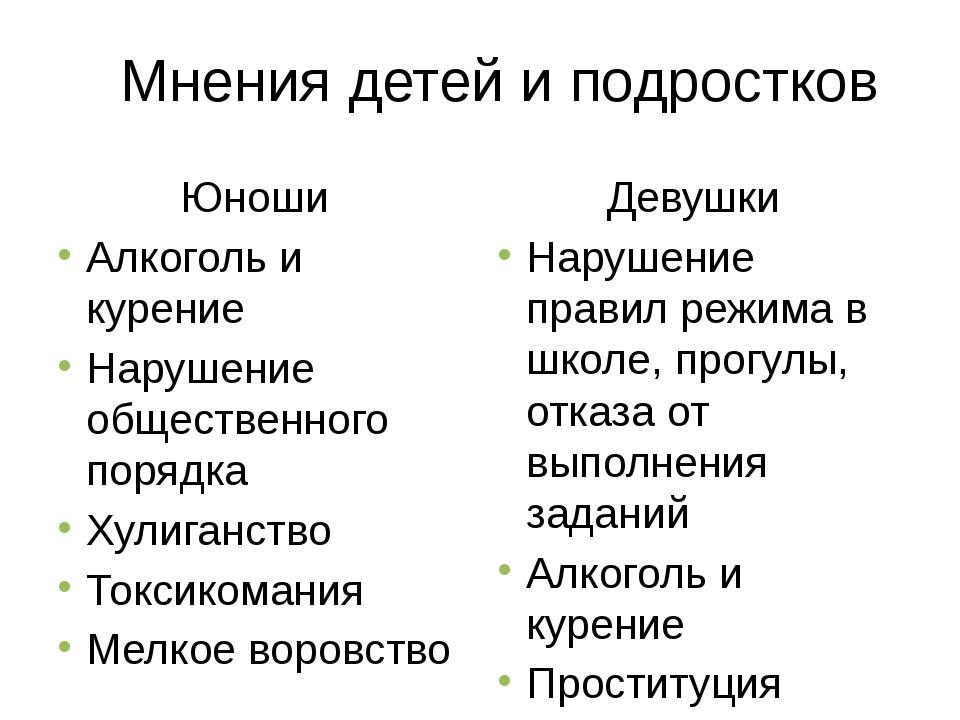 Мнения детей и подростков Юноши Алкоголь и курение Нарушение общественного по...