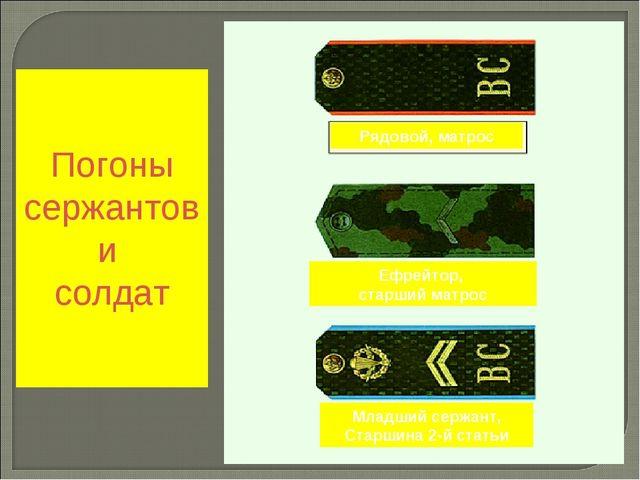 Погоны сержантов и солдат Рядовой, матрос Ефрейтор, старший матрос Младший с...