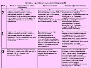 Критерии оценивания выполнения заданий С2 Бал-лы Решение коммуникативной зад