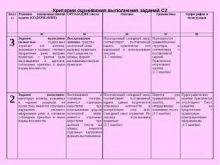 Критерии оценивания выполнения заданий С2 БаллыРешение коммуникативной задач