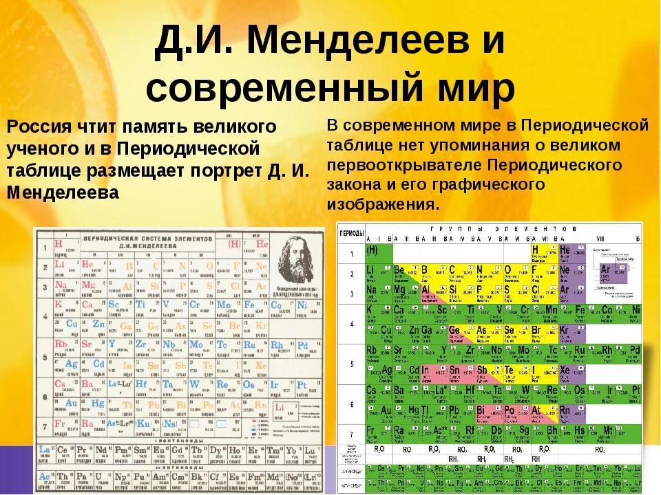 Д.И. Менделеев и современный мир Россия чтит память великого ученого и в Пери...