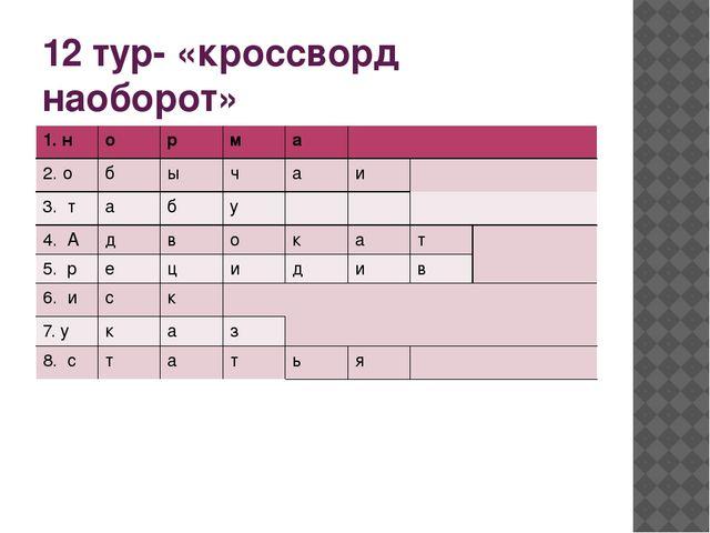 12 тур- «кроссворд наоборот» 1.н о р м а 2. о б ы ч а и 3. т а б у 4. А д в о...