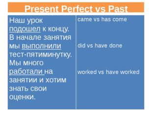 Present Perfect vs Past Simple Наш урокподошелк концу. Вначале занятия мывыпо