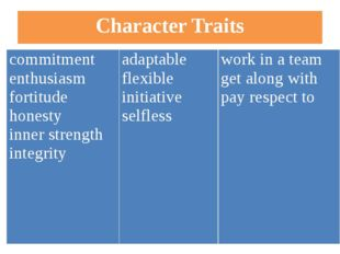 Character Traits commitment enthusiasm fortitude honesty inner strength integ