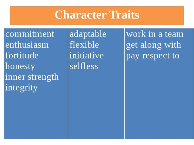 Character Traits commitment enthusiasm fortitude honesty inner strength integ...