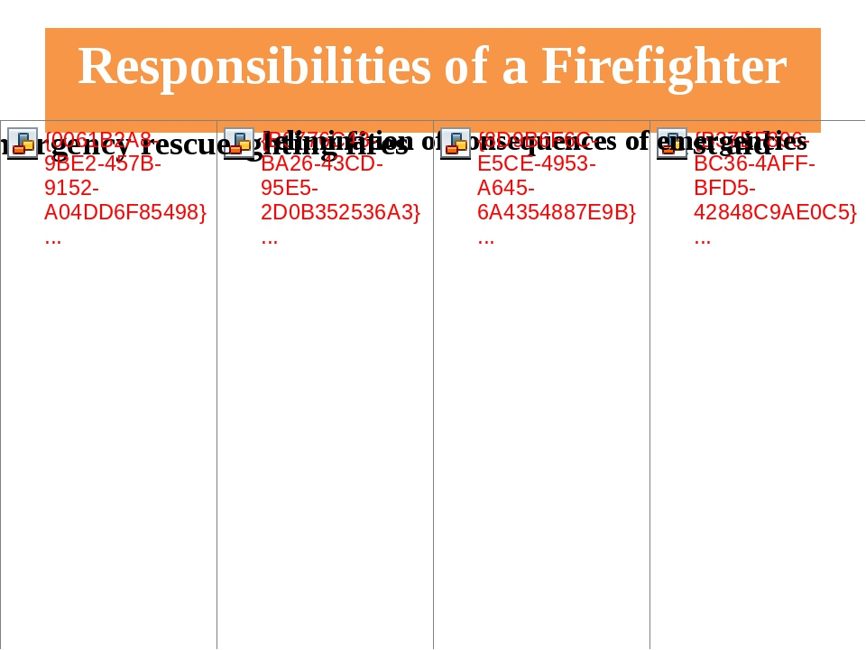 Responsibilities of a Firefighter