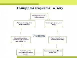 7 модуль Сындарлы теориялық оқыту