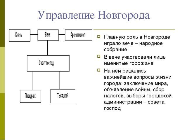 Управление Новгорода Главную роль в Новгороде играло вече – народное собрание...