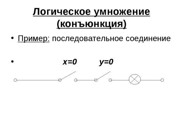 Логическое умножение (конъюнкция) Пример: последовательное соединение x=0 y=0