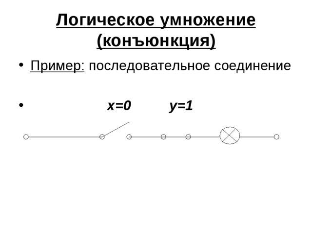 Логическое умножение (конъюнкция) Пример: последовательное соединение x=0 y=1