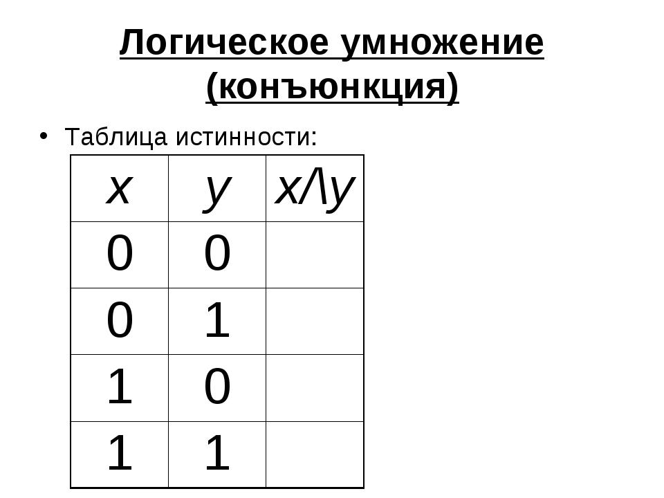 Логическое умножение (конъюнкция) Таблица истинности: