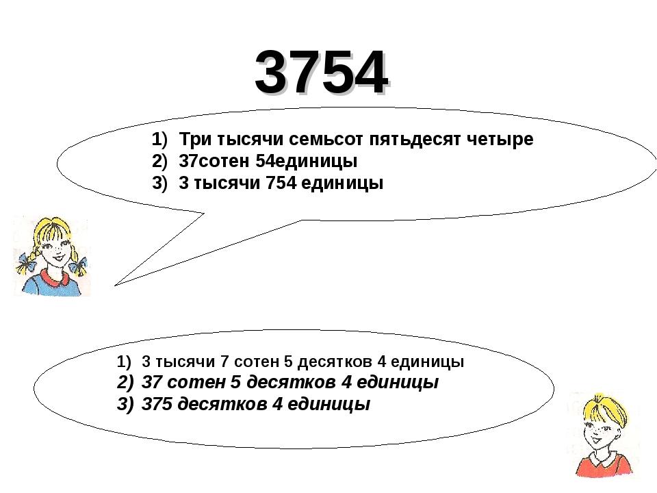 3754 1) Три тысячи семьсот пятьдесят четыре 2) 37сотен 54единицы 3) 3 тысячи...