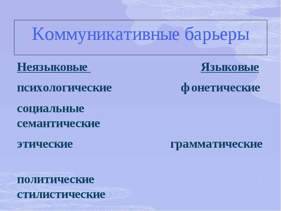 Коммуникативные барьеры Неязыковые Языковые психологические фонетические соци...