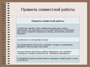 Правила совместной работы Правила совместной работы 1) работать дружно: быть