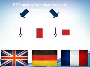 ЕГЭ по иностранным языкам включает Письменную часть Устную часть 80 баллов 20