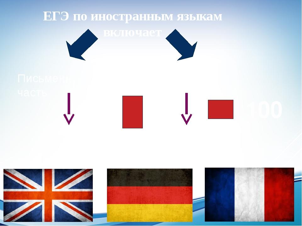 ЕГЭ по иностранным языкам включает Письменную часть Устную часть 80 баллов 20...