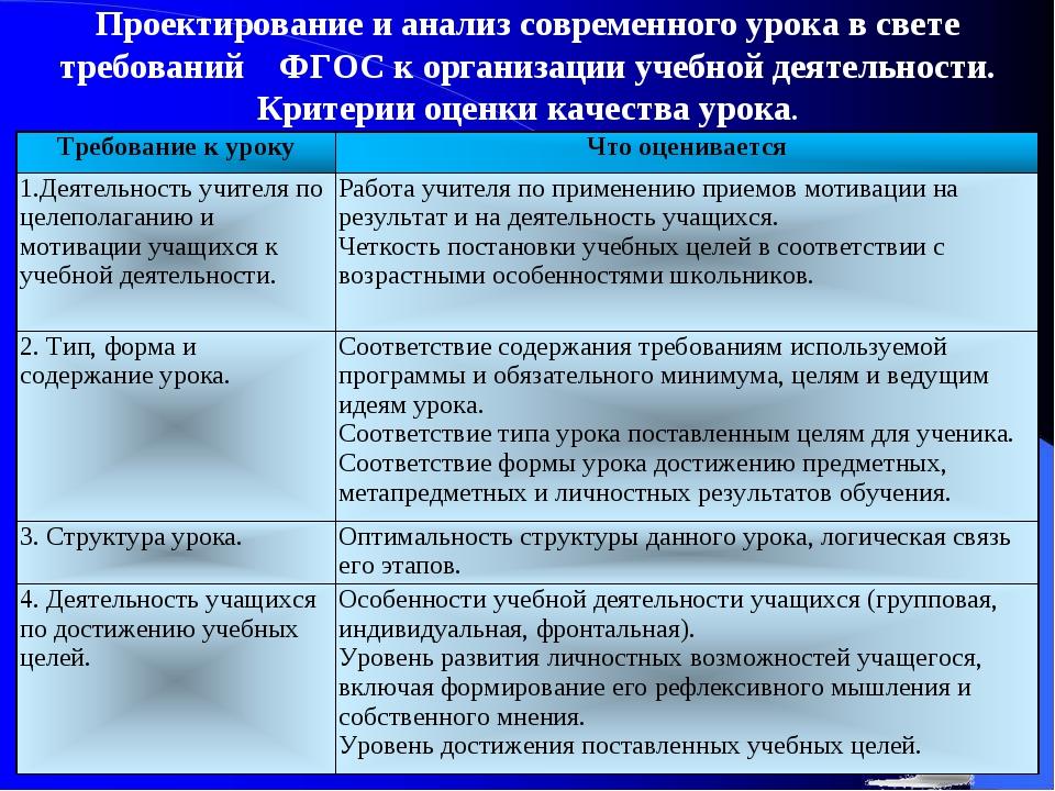 Проектирование и анализ современного урока в свете требований ФГОС к организ...