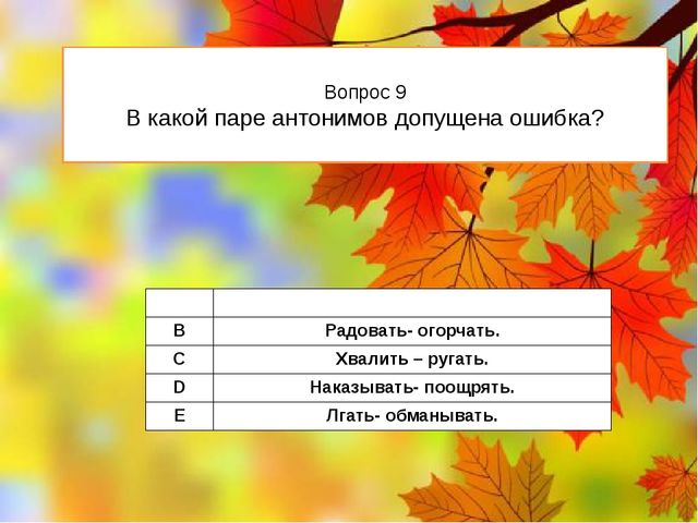 Вопрос 9 В какой паре антонимов допущена ошибка? A Смеяться– плакать. B Радов...