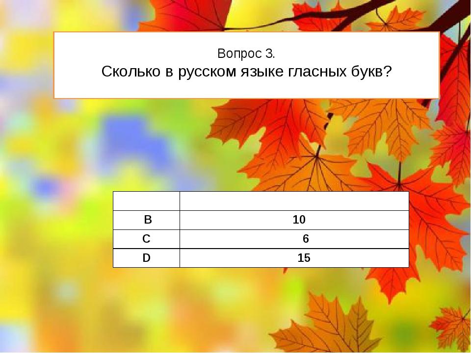 Вопрос 3. Сколько в русском языке гласных букв? А 33 В 10 C 6 D 15