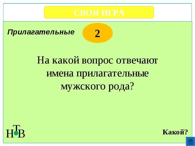СВОЯ ИГРА Н Т В 2 Доска Ребусы
