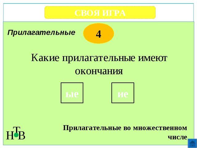 СВОЯ ИГРА Н Т В 4 Глагол Ребусы