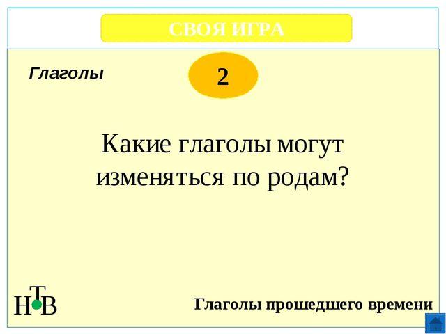 СВОЯ ИГРА Н Т В 2 Орфограмма-пробел Раздельное написание частицы не с глагола...
