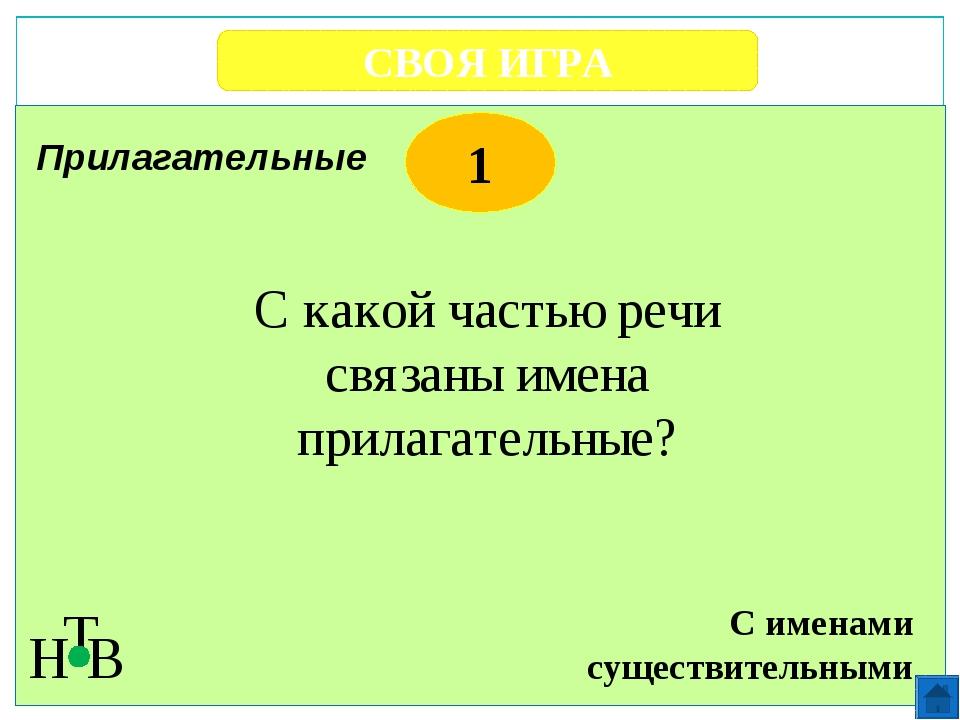 СВОЯ ИГРА Н Т В 1 Мел Ребусы
