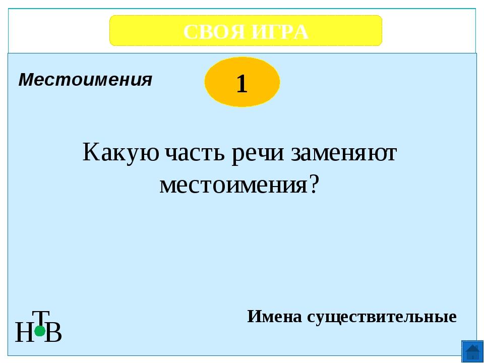СВОЯ ИГРА Н Т В 1 Словарь Русской речи государь По прозванию … Загадки