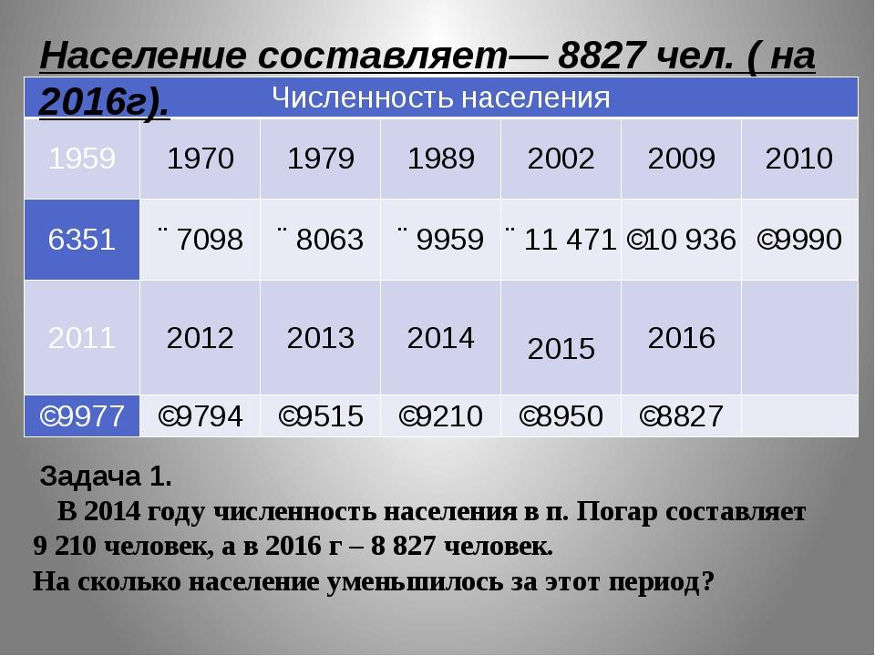 Задача 1. В 2014 году численность населения в п. Погар составляет 9210 чел...