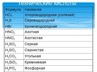 Технические кислоты ФормулаНазвание HCLХлороводородная (соляная) H2SСерово