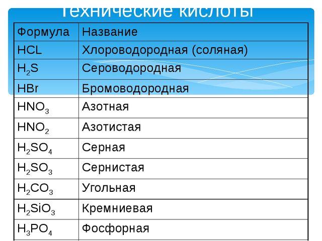 Технические кислоты ФормулаНазвание HCLХлороводородная (соляная) H2SСерово...