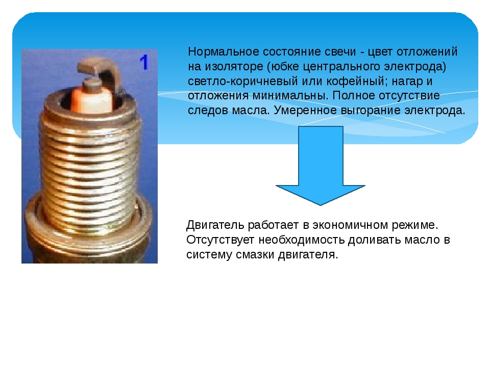 Нормальное состояние свечи - цвет отложений на изоляторе (юбке центрального э...