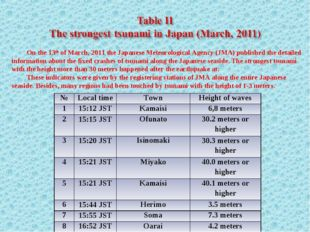 On the 13th of March, 2011 the Japanese Meteorological Agency (JMA) publishe
