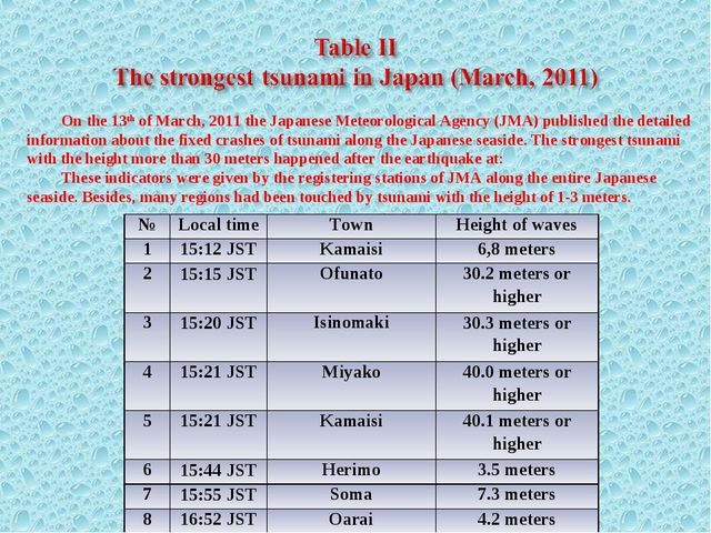 On the 13th of March, 2011 the Japanese Meteorological Agency (JMA) publishe...