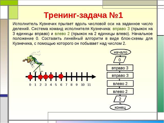 Тренинг-задача №1 Исполнитель Кузнечик прыгает вдоль числовой оси на заданное...
