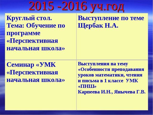 2015 -2016 уч.год Круглый стол. Тема: Обучение по программе «Перспективная на...