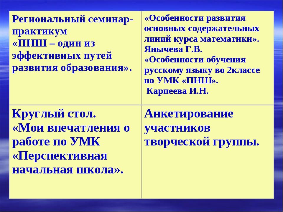 Региональный семинар-практикум «ПНШ – один из эффективных путей развития обра...