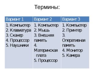 Термины: Вариант 1 Вариант 2 Вариант 3 1. Компьютер 2. Клавиатура 3. Сканер 4