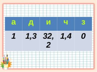 адичз 11,332,21,40