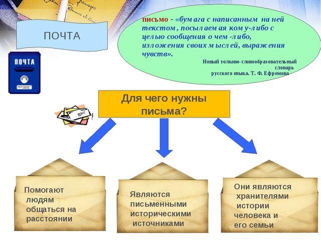 . ПОЧТА Для чего нужны письма? письмо - «бумага с написанным на ней текстом,...