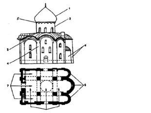 Элементы древнерусского храма: 1 — глава; 2- барабан; 3-закомара; 4 -лопатка