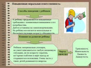 Повышенная моральная ответственность: Влияние на развитие ребёнка Черты хара