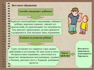 Жестокое обращение Влияние на развитие ребёнка Черты характера Способы повед