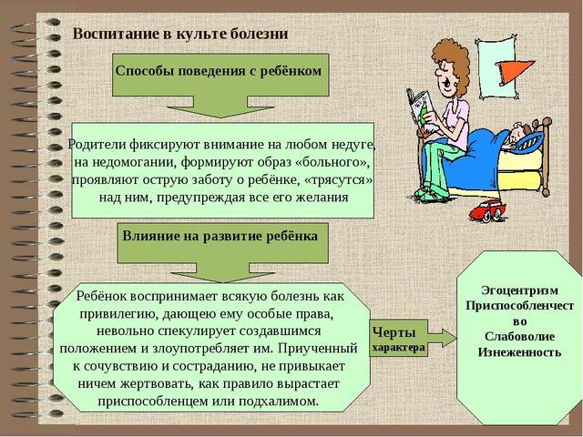 Воспитание в культе болезни Влияние на развитие ребёнка Черты характера Спос...