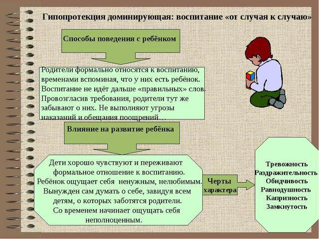 Гипопротекция доминирующая: воспитание «от случая к случаю» Влияние на разви...
