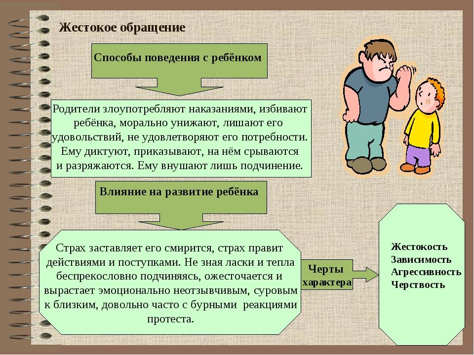 Жестокое обращение Влияние на развитие ребёнка Черты характера Способы повед...